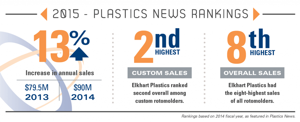 EPI infographic